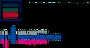 Logo SFB 948 und SFB 1015